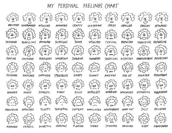 Feeling Chart 2