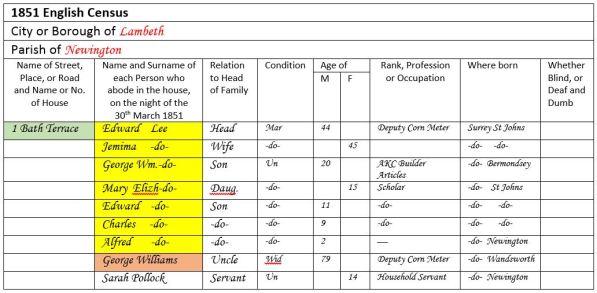 1851 Census LEE