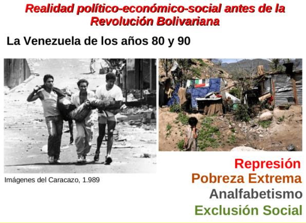 Venezuela Caracazo Paquete Neoliberal