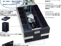 Sony & Panasonic Jointly Developing 300GB Optical Disc Recording: