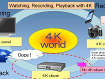 Panasonic PH1-Pro4 4K Player: