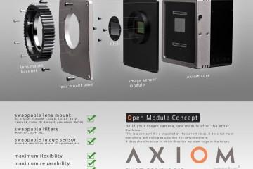 open-modules-concept