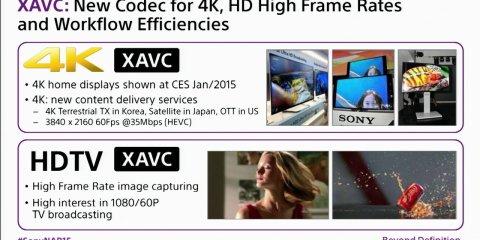 NAB 2015: Sony XAVC Technology