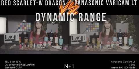RED Scarlet-W Dragon Vs Panasonic VariCam LT… FULL Dynamic Range Test