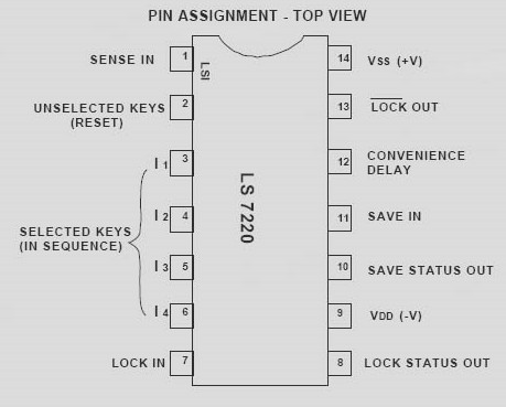 LS7220 Pin Assigment