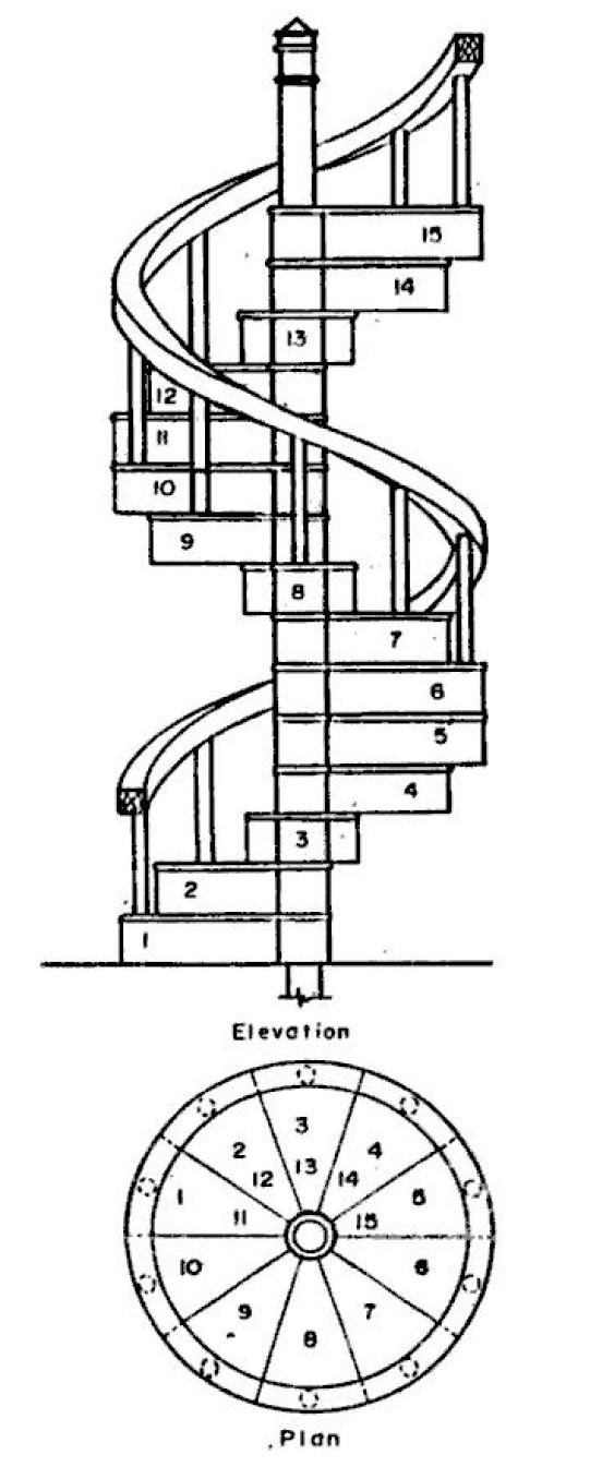 Elevation For Circular Plan : Different types of stairs commonly designed for