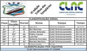classifi