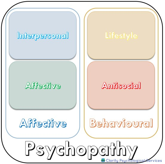 Psychopathy Diagram