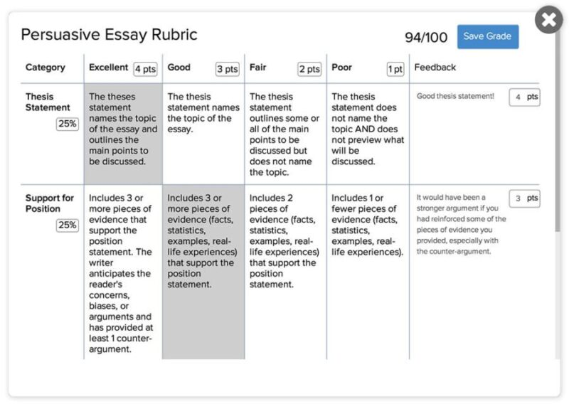 ap english essay rubric 1-9 Ap essay rubric mary florio 2015_2016 9-8 distinguished superior papers are specific in their references, cogent in their definitions, and free of any summary that is not relevant to the question these essays need not be without flaws, but they demonstrate the writer's ability to discuss a work.