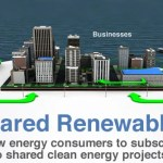 California Passes 600MW Shared Renewables Program