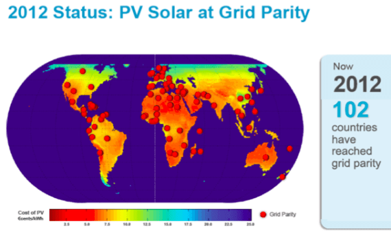 solar grid parity map