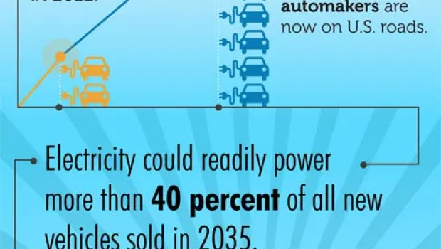 infographic-electric-vehicles-oil-savings-in-action_web-page-width