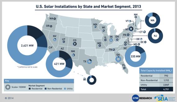 US solar map