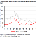hsbs-wind-solar-Price-book