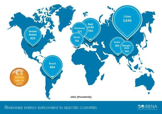 Global Map of Renewable Energy Jobs