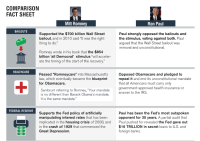 Romney Paul Comparison snap