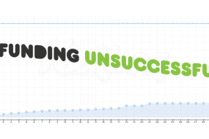 cliqist_fundingunsuccessful