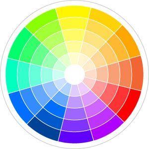 Importancia del Color en la Fotografía Rueda de color teoria del color
