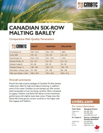 CMBTC_malting-barley_cdn-six-row_sheet