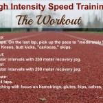High Intensity Speed Training Can Improve Your Marathon Time