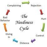 neediness cyle