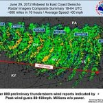 Lessons From the June 29 DC Area Derecho Windstorm