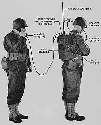 There have been a lot of changes in radio technology since this WW2 era SCR-300 early 'walkie-talkie'.