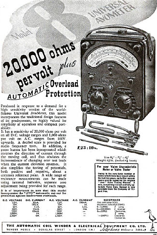 This Avometer advertisement appeared in 1953, and offers the meter for £23.50, twice the average weekly wage at the time.  Similar meters today can cost only $23, closer to the average hourly rate.