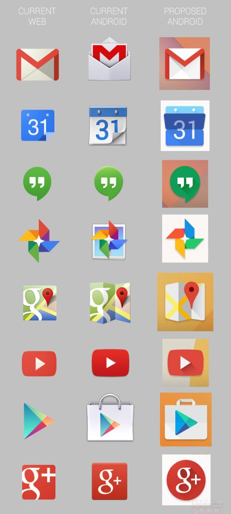 se filtran iconos android 4.5