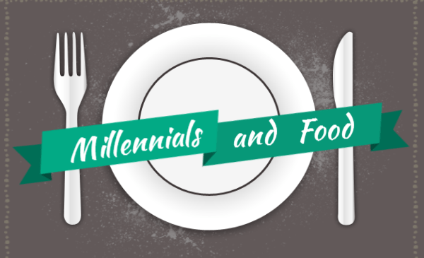 ColdChainQuickie #16 – Fresh Foods are #1 on Millennials Minds