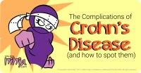 Crohns Complications