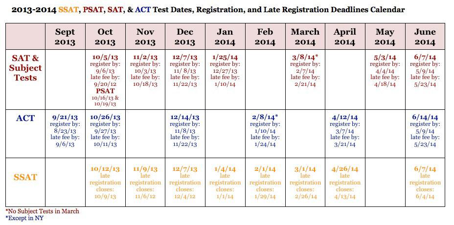 2013-2014-Test-Dates