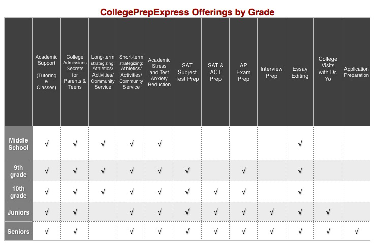 CPE_Chart_of_Offerings_pages