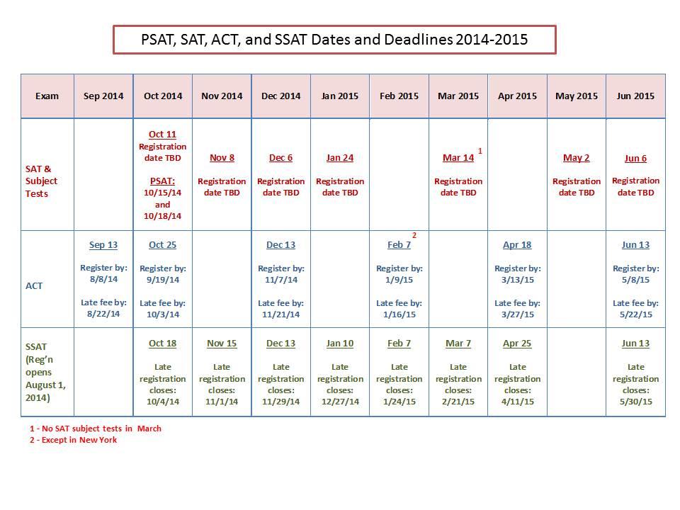Test schedule 2014-2015