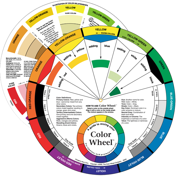 Traditional Color Wheel