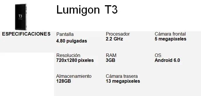 caracteristicas del lumigon T3