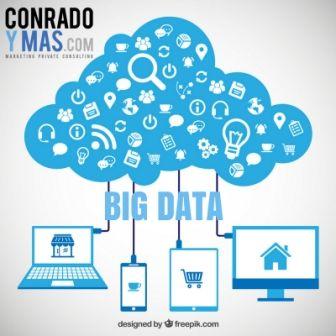 Los 2 Grandes Errores Del Big Data Management