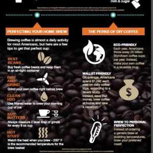 Today is National Coffee Day