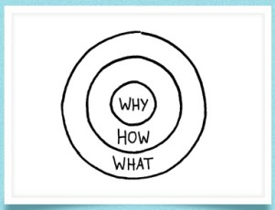 the why workshop helps launch a business blog