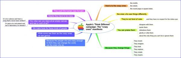 visual blog content-Apple