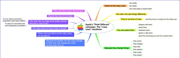 visual blog content-Apple