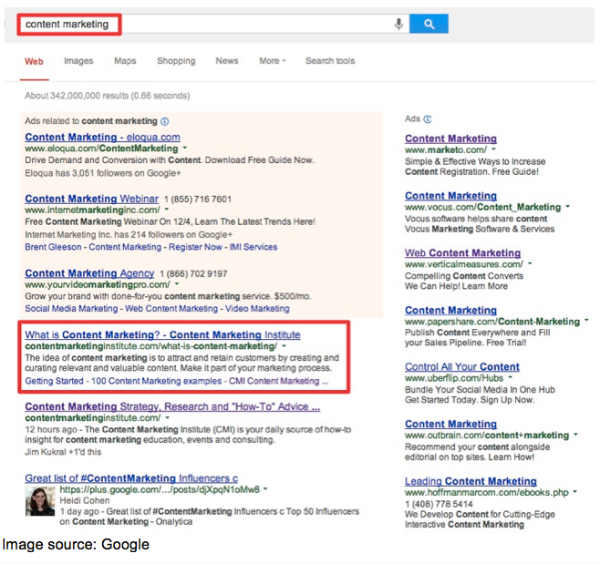 content marketing search results