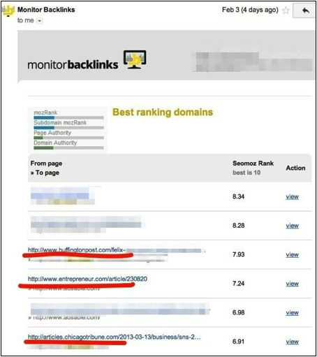best ranking domains-monitor backlinks