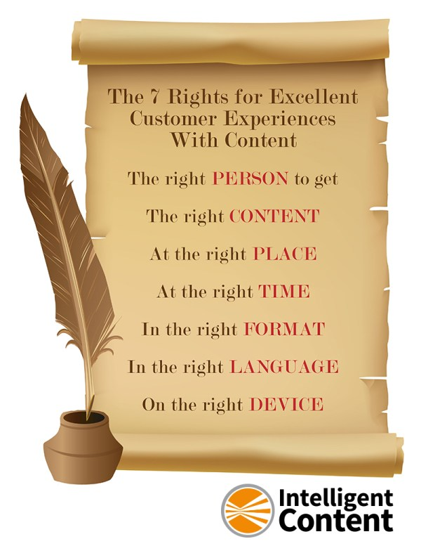 7Rights_ICC (1)