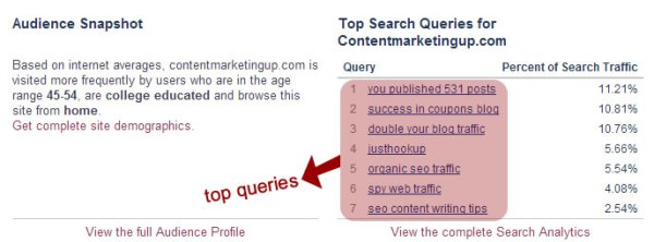 top search queries in Alexa