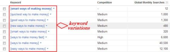keyword variations