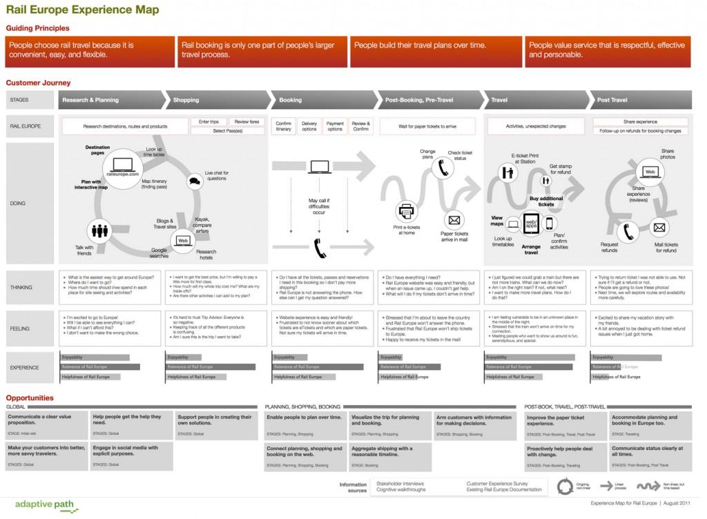Adaptive Path Rail Europe Map