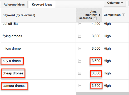 Keyword research 3