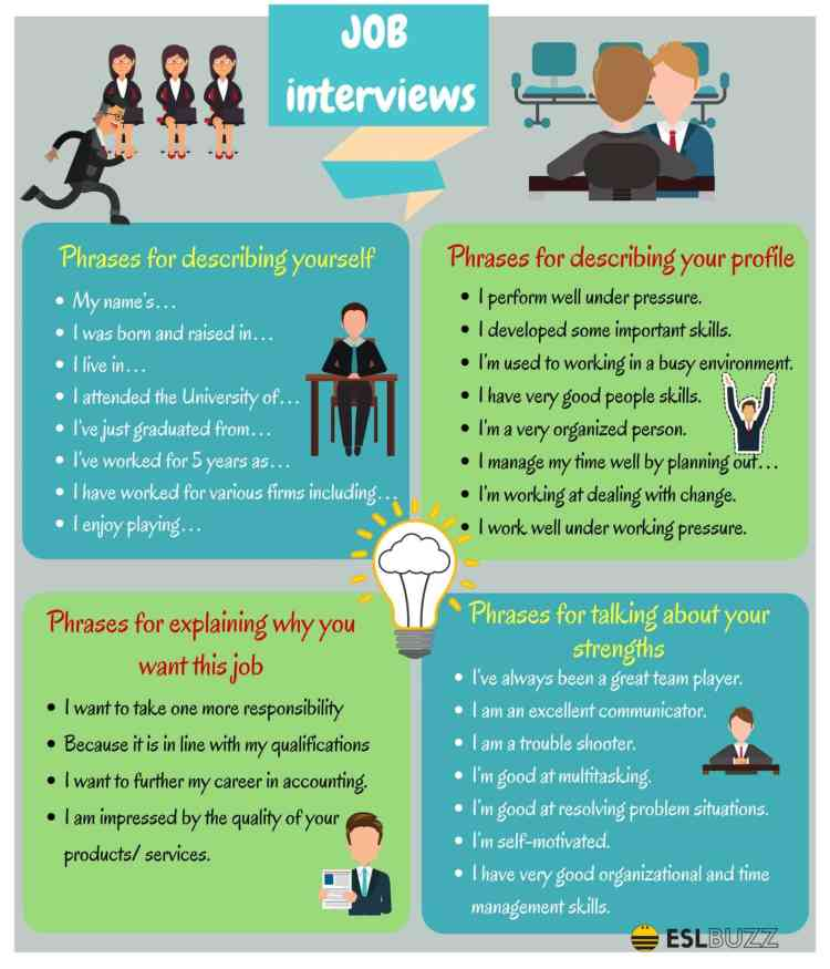 English-phrases-for-Job-interviews-6