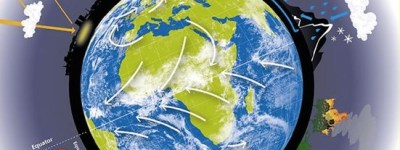 Climate change for grown ups - Met Office